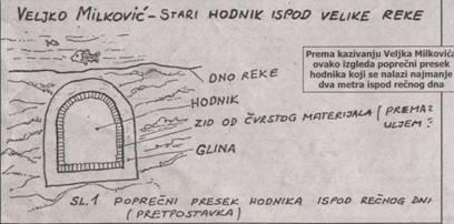 Legenda o Petrovaradinskoj tvrdjavi Misterije_clip_image008