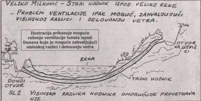 Legenda o Petrovaradinskoj tvrdjavi Misterije_clip_image010